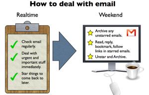 メールアドレス 複数 使い分け Gmail アカウント 作成