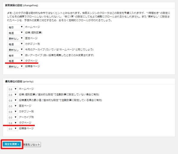 ブログ アクセス数 アップ 方法22